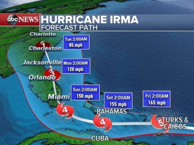 A projection of the path Hurricane Irma will take as of 5 a.m. on Thursday, Sept. 7, 2017.