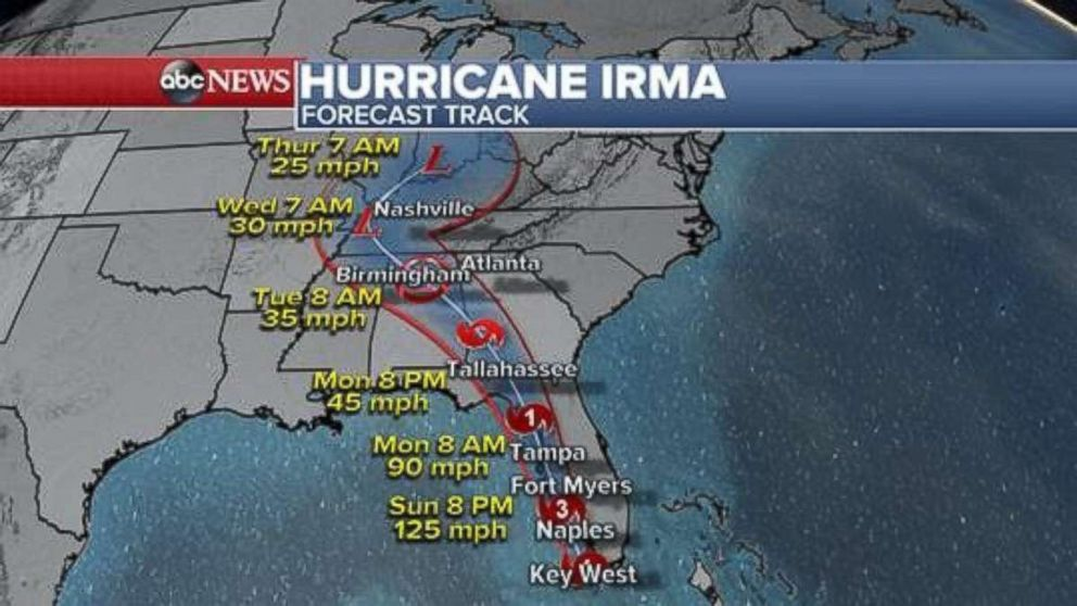 Image result for hurricane irma pictures