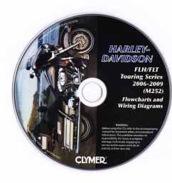 harley davidson electra glide road king 2006 2009 [ 2467 x 1000 Pixel ]