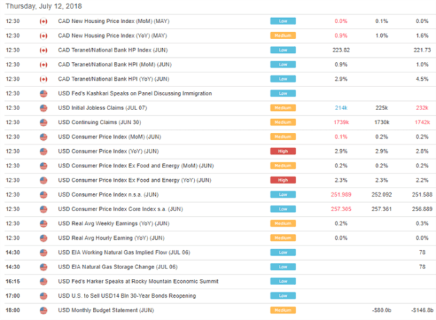 US AM Digest: JPY Tumbles as Stocks Recover, GBP up on White Paper