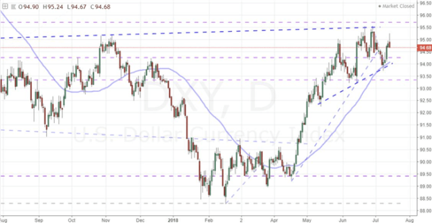 The Case for Fading the Impressive USDJPY Breakout
