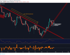 EUR/USD Downtrend May Accelerate Ahead of Critical Economic Data
