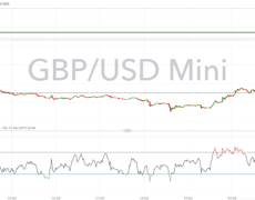 GBP/USD Spikes as Poll Project Large Election Win for Boris Johnson