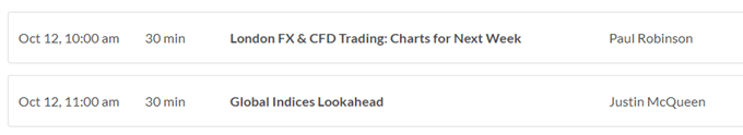 US Dollar Eyes Key Level, GBP and EUR Dip - US Market Open
