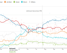 British Pound Outlook Bullish Ahead of BBC Debate, UK Election