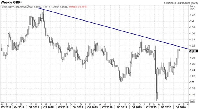 Will the US Dollar be the Comeback Kid of August? - US Market Open