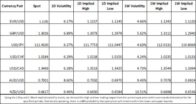 volatilitas forex dari pasangan mata uang