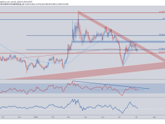 AUD/JPY, EUR/JPY, GBP/JPY Levels to Watch As Risk Appetite Returns
