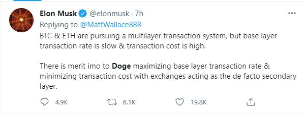 Bitcoin (BTC), Ethereum (ETH) Waiting For a Shot of Volatility, Elon Musk Backs Dogecoin, Again