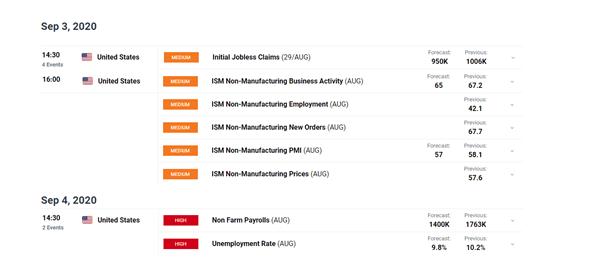 ZAR Momentum Halted by Resurgent USD, JSE Top 40