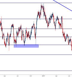 usd chf daily chart fresh four month lows [ 1405 x 657 Pixel ]