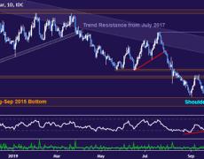 NZ Dollar Rebound May Be Ending