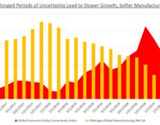US Dollar Outlook Bullish Ahead of FOMC, Retail Sales, CPI