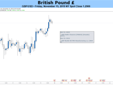 British Pound Outlook Hinges on UK Vote as Johnson, Corbyn Debate