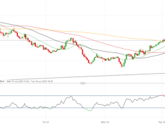 GBP/USD Trend Higher Continues After Jobs Data