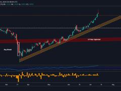 Copper Price Outlook Bearish as Market Optimism Makes a U-Turn