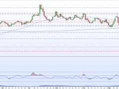 GBP/USD Stable Despite UK PM Fears, FTSE 100 Rallies