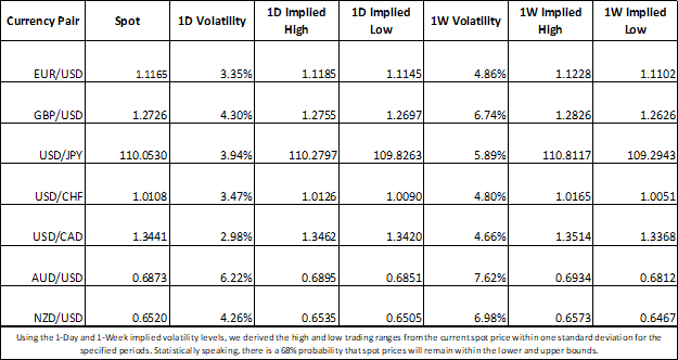 Currency Volatility: EUR/USD and AUD/JPY in Focus