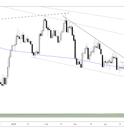 silver daily chart t line acting as strong resistance  [ 1828 x 881 Pixel ]