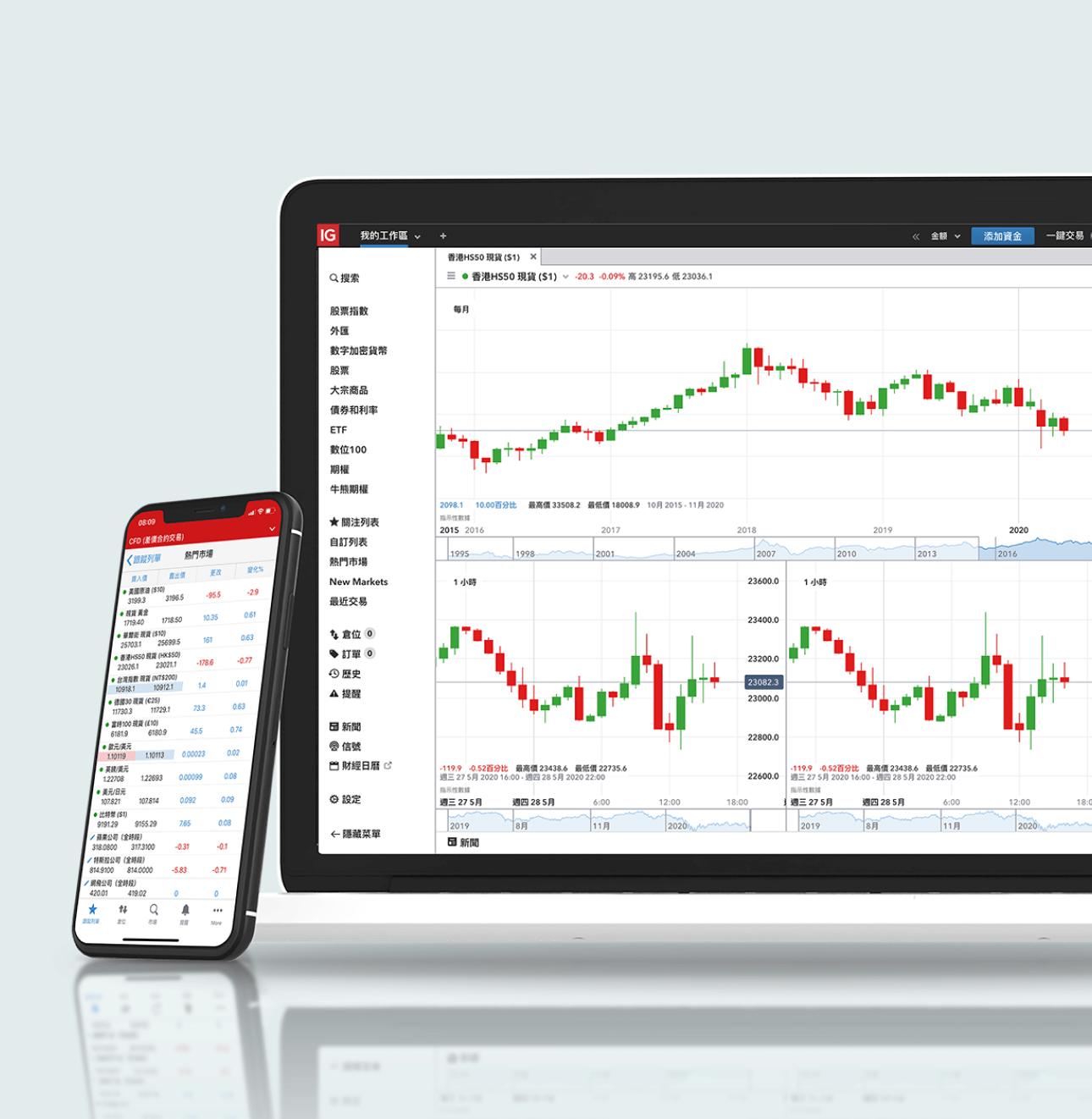 IG線上交易平臺,隨時隨地把握金融交易良機 | IG官網