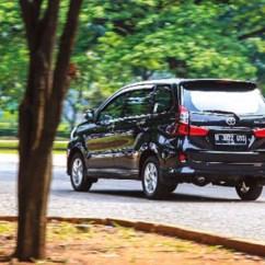 Konsumsi Bbm Grand New Avanza 2016 Modif Performa Prima Veloz 1 3 Edisi 534 Car Tuning Guide