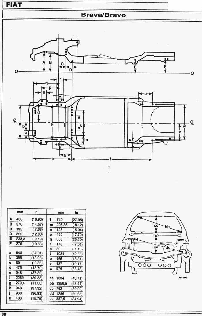 Кузовные размеры для ремонта, Фиат Брава — бортжурнал FIAT
