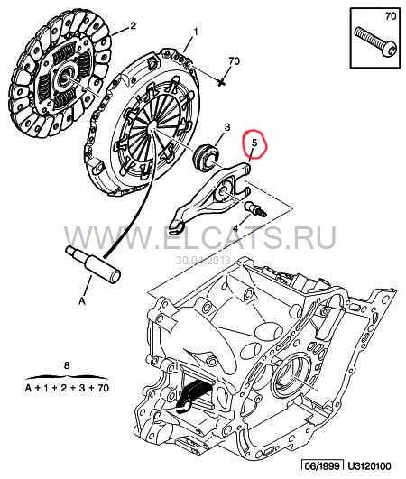 И снова сцепление — бортжурнал Citroen Xsara Picasso