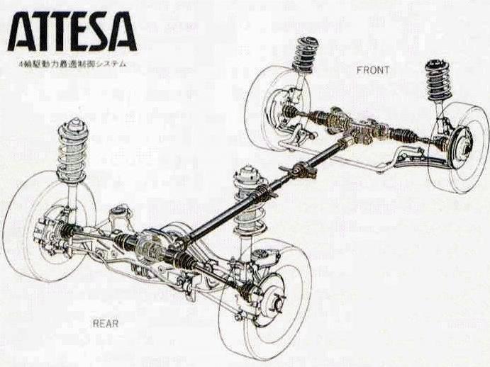 4WD Блюбирда — бортжурнал Nissan Bluebird AWD Gunmetal