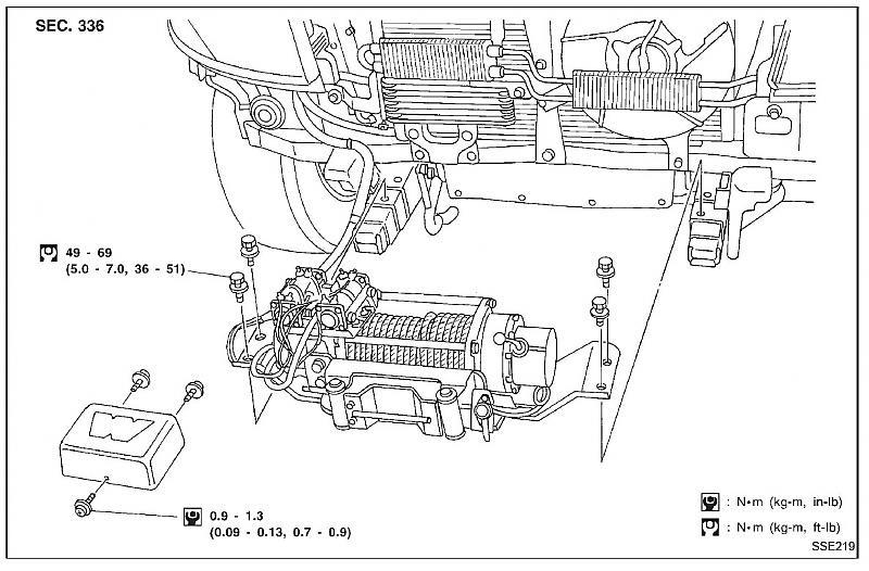 FAQ по Y61 (2002 г.в.)… — бортжурнал Nissan Patrol GR ZD30
