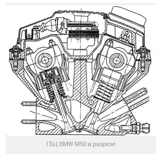 Про M50 :) — бортжурнал BMW 5 series 1990 года на DRIVE2