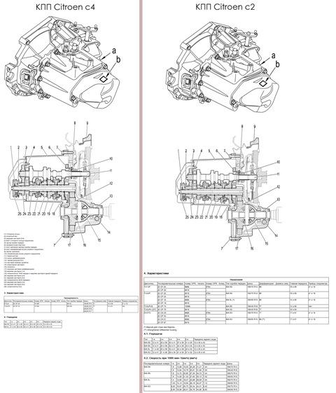Хочу поменять двигатель TU3JP на TU5JP4 — бортжурнал