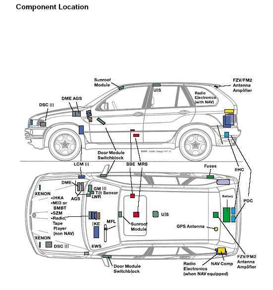 Расположение блоков управления — бортжурнал BMW X5 3.0d
