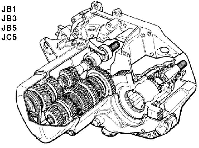 Коробка Renault JB3 отзывы — бортжурнал Mitsubishi Carisma