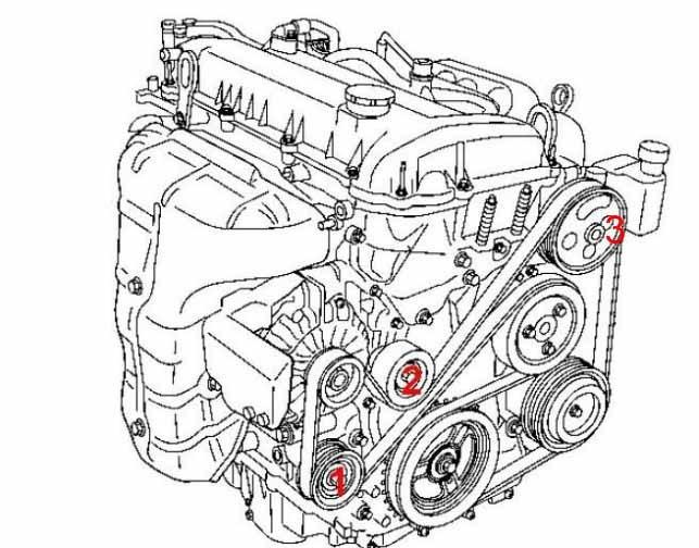 Замена роликов или подшипников? — бортжурнал Mazda 6 (GH