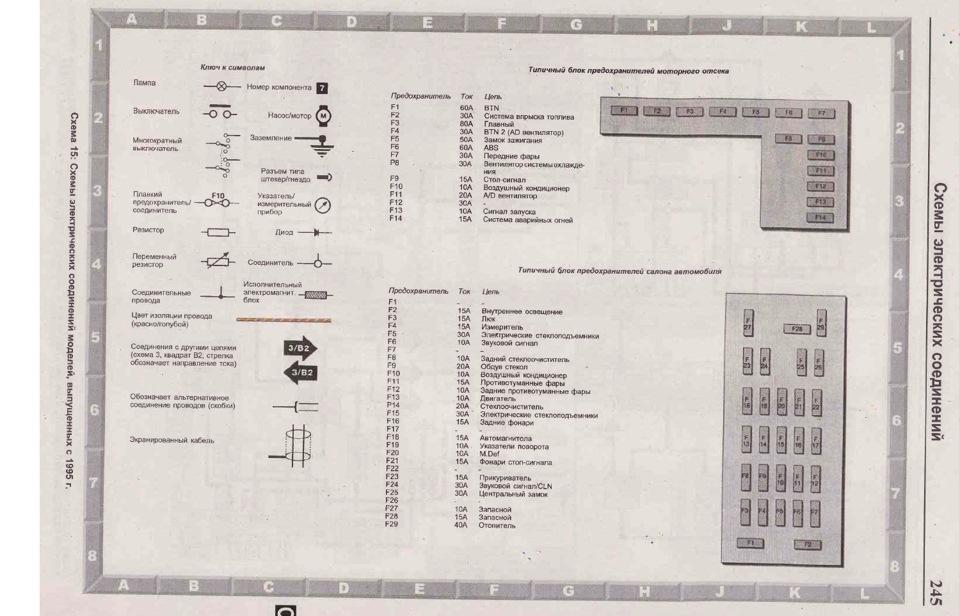 Мануал, электросхемы для Mazda 323 с 1995 г/в — бортжурнал