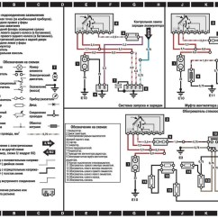 How To Read Wiring Diagrams For Cars Aem Wideband Mercedes W124 — Logbook Mercedes-benz E-class Январь 5.1 - ((БеЛыЙ)) 1990 On Drive2