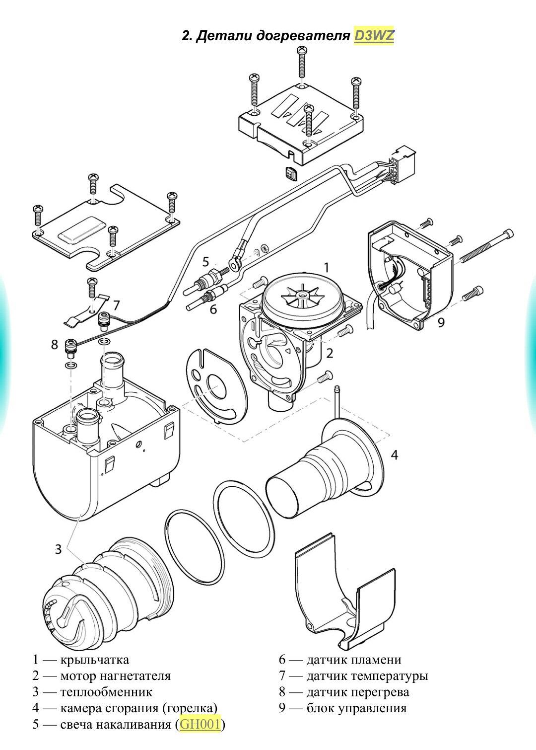 Eberspacher Hydronic D3WZ. Автономный догреватель. Часть 1