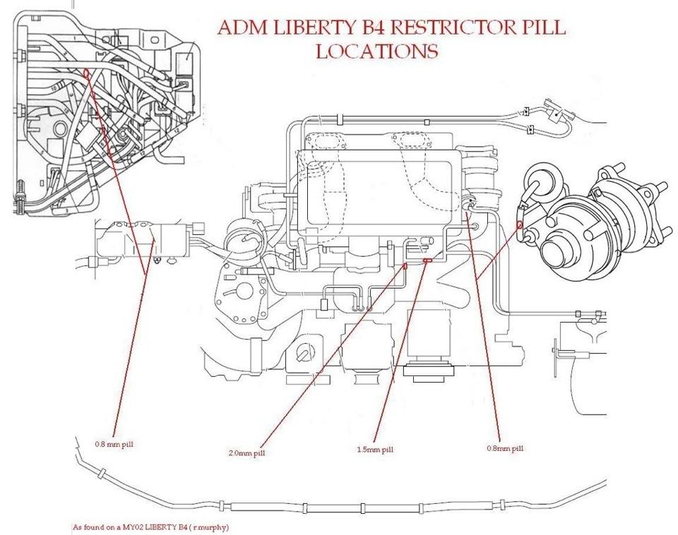 Проверка работоспособности турбин твин турбо Subaru Legacy