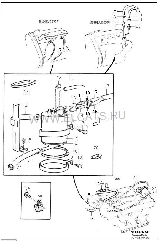 Проблемы с вентиляцией бензобака и адсорбером