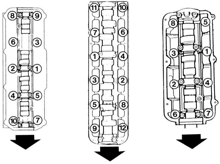 Моменты затяжки резьбовых соединений (НМ) Ауди 80 (на