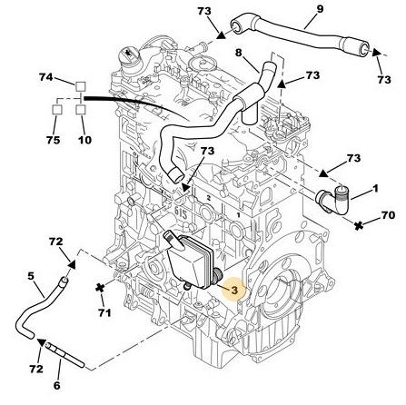 Маслоотделитель системы вентиляции картера 1180.K8