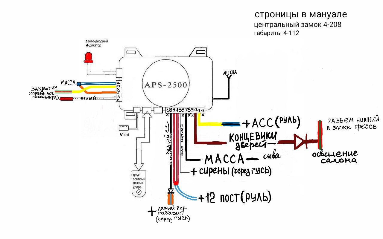 hight resolution of mitsubishi space wagon wiring diagram
