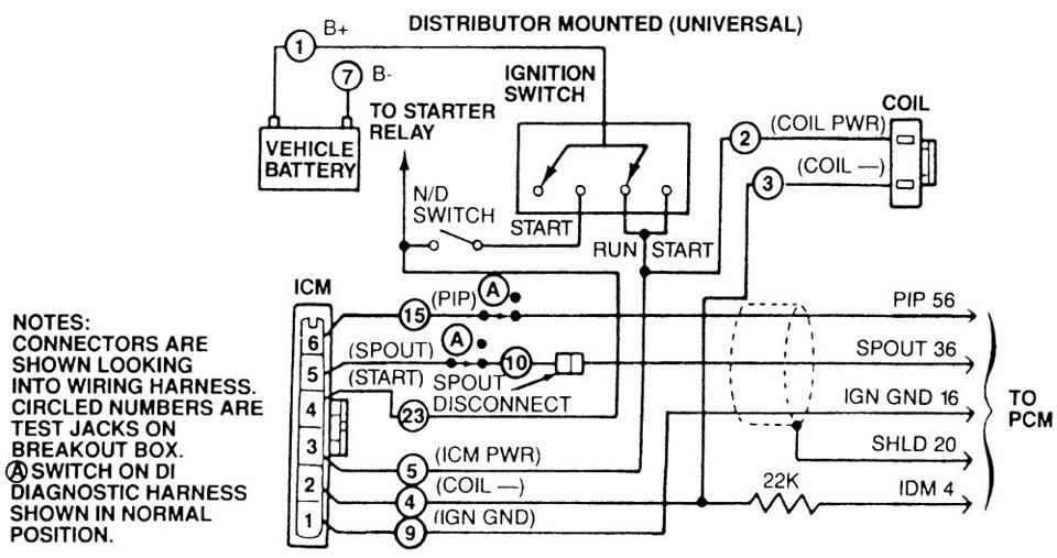 Выставление базового УОЗ на EEC-4 — logbook Ford Scorpio