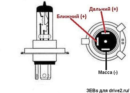 Свет — Распиновка лампы H4 — бортжурнал Renault 11 GTL