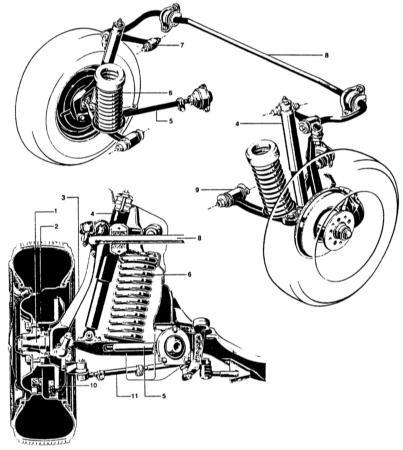 Диагностика ходовой части-подвески — бортжурнал Mercedes