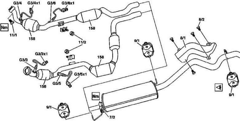 Катализаторы — бортжурнал Mercedes-Benz M-class ML320 W163