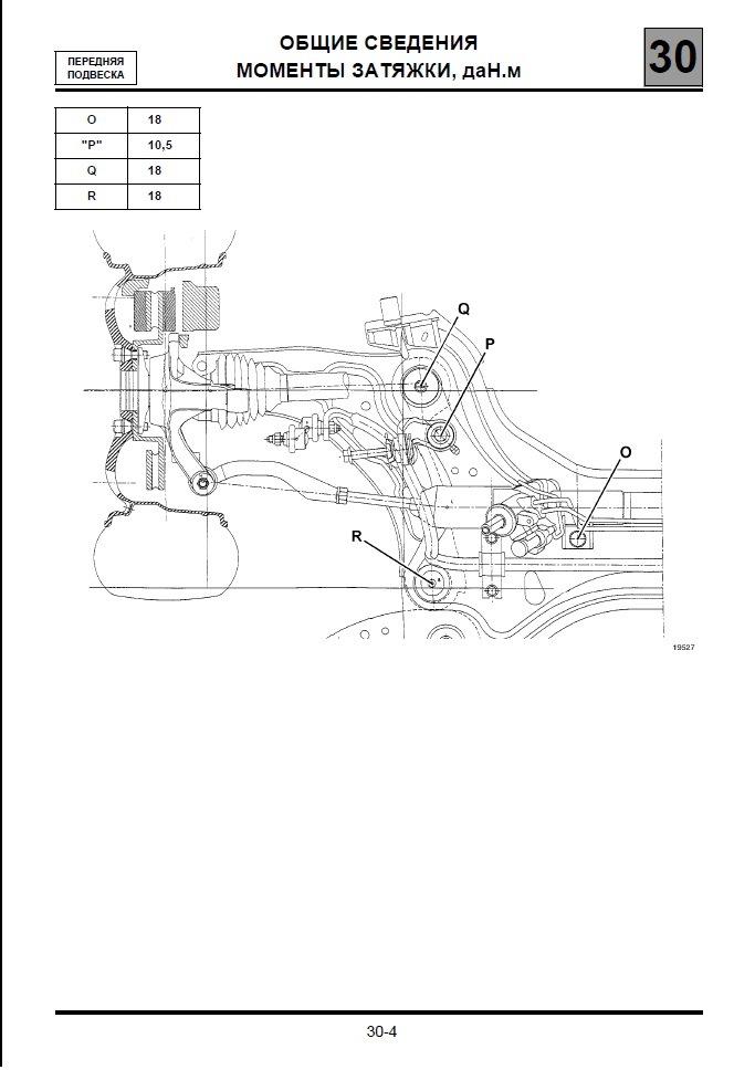 Замена сайлентблоков передних рычагов — бортжурнал Renault