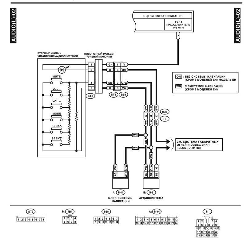 рУлЬ GRB+ черный RSMко — бортжурнал Subaru Impreza WRX STI