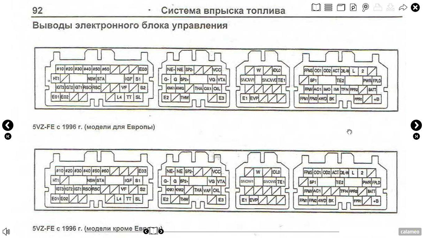 toyota 1jz vvti wiring diagram 6 pin schraubanschlus Распиновка разъёмов моторной косы 5vz fe ecu