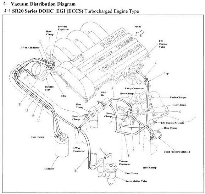 Vacuum Lines (Тюнинг вакуумных линий) — бортжурнал Nissan
